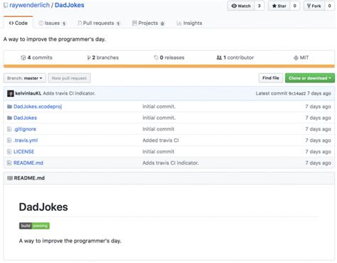 github tutorial ray wenderlich open source collaboration using git and github ray