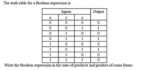 boolean expression to table solved the table for a boolean expression is write