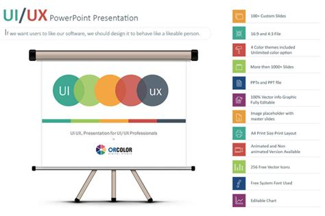 Ui Ux Powerpoint Presentation Presentation Templates On Creative Market Ux Design Presentation Template Free