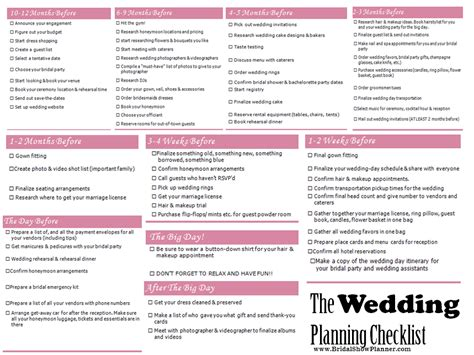 Printable Wedding Checklist With Timeline by 7 Best Images Of Printable Wedding Timeline Checklist 12
