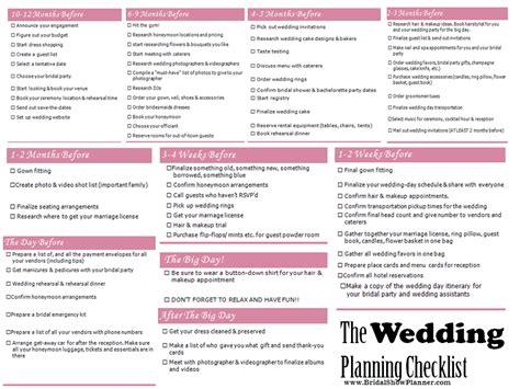 12 month wedding timeline