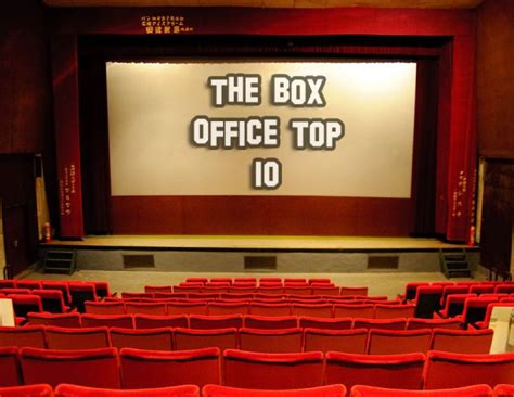 Top Weekend Box Office by What Bombed And What Cashed In This Weekend At The