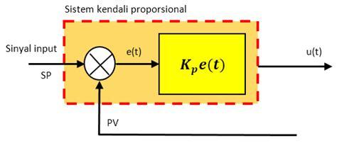 teknik kendali proporsional p robotics