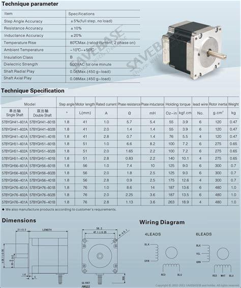nema stepper motor sizes 4 axis cnc router stepper motor driver kit 2 8a nema 23