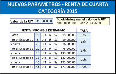 tasas calculo renta cuarta categoria 2015 impuesto renta quinta 2016 newhairstylesformen2014 com