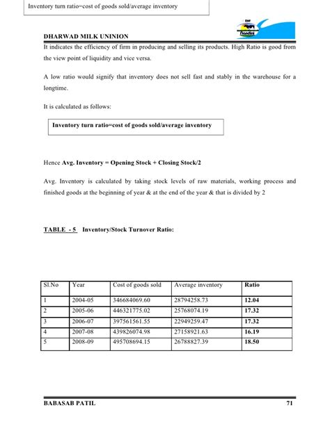 Mba Project Report On Warehouse Management by Financial Ratio Annalysis Dharwad Milk Project Report Mba