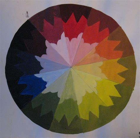 Color Wheel Home Decor by Color Wheel Playuna
