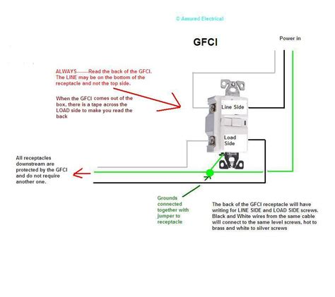 gfci outlet wiring diagram i am replacing an outlet with a gfci outlet the outlet has two sets of wires i believe