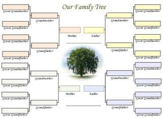 create printable family tree online free family trees for three generations of two families