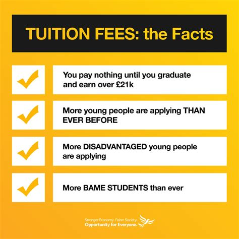 how much does a ff cost tuition fees the facts steve beasant