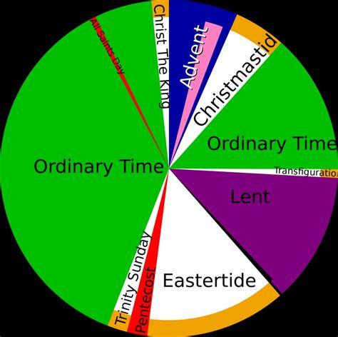 printable liturgical year calendar lutheran liturgical calendar 2016 printable calendar