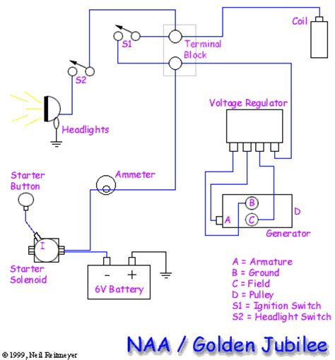 ford golden jubilee wiring diagram yesterday s tractors