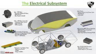 Braking System In Solar Car Team Bhp Engineering Students Build India S 1st Solar