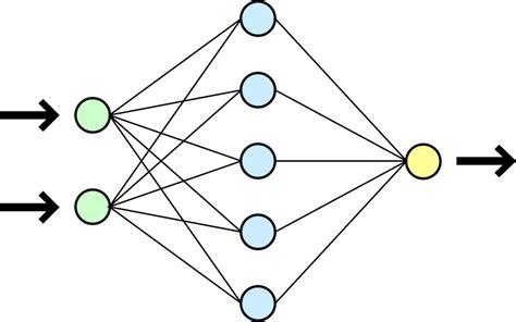 neural net file neural network svg wikimedia commons
