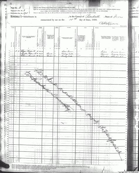 Randall County Records Census Records 23 Parmer Counties Census