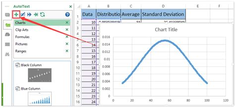 How To Create A Bell Curve Chart Template In Excel Bell Curve Excel Template