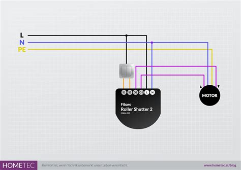 jalousien funksteuerung jalousien und rolll 228 den steuern mit fibaro roller shutter
