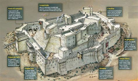 Harlech Castle Floor Plan by Castle Diagram Castles And Such Pinterest Discover