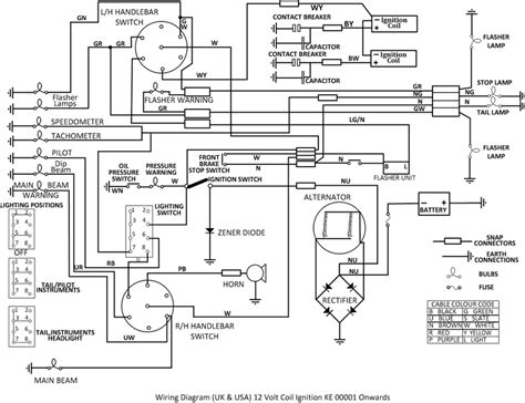 daytona wiring diagram triumph forum triumph rat