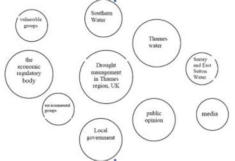 types of venn diagrams venn diagram types venn free engine image for user manual