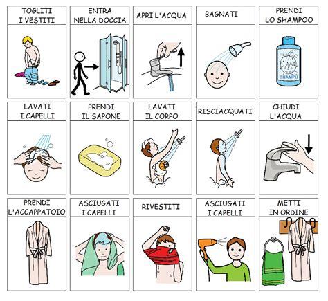 faccio la doccia comunicaazione mi faccio la doccia