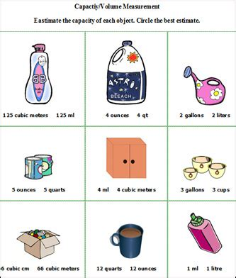 capacity 20clipart   clipart panda free clipart images