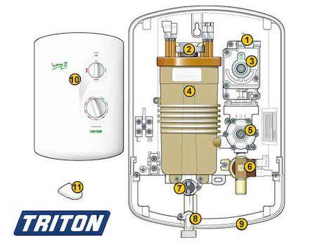 Triton Miami Shower by Triton Solenoid Valve Assembly Triton 83300450