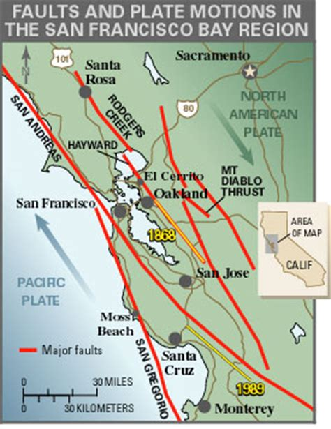 san francisco fault map calculating the earthquake odds