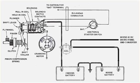 fleetwood motorhome wiring diagram 1996 fleetwood bounder wiring diagram davehaynes me