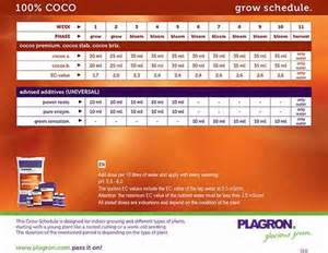 Bath And Shower Kit plagron coco a b 1 litre hydroponics eu grow shop all