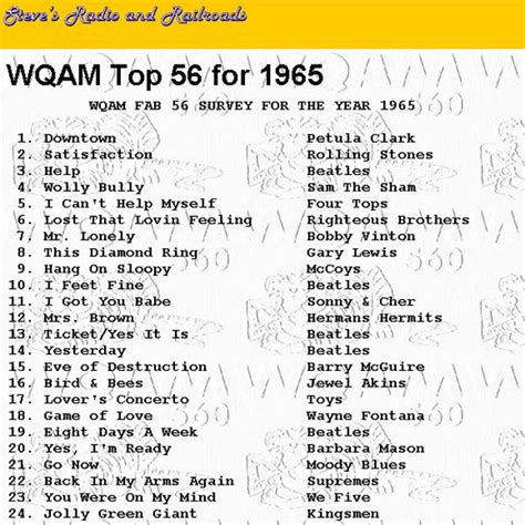 new year song top 1965 songs