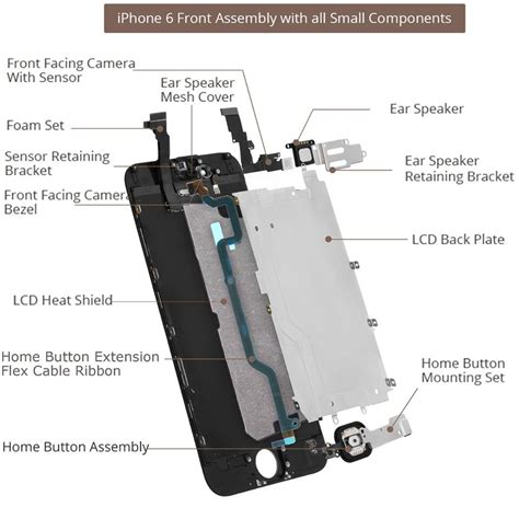 iphone 6 backlight components wiring diagrams wiring