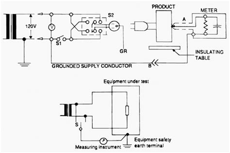 measuring leakage current of capacitor resistor value for measuring leakage current in compliance magazine