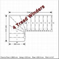 Winder Stairs Design Stair Planner Design Buy Staircases