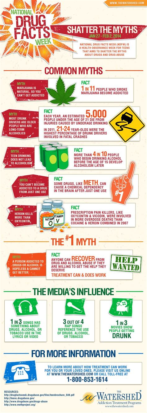 Detox Drugs Uk by 17 Best Images About Education Recovery