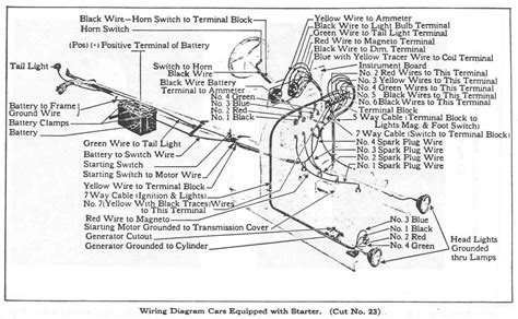 model a ford headlight wiring wiring diagram with
