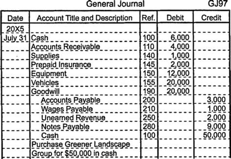 The Records Purchases Of Assets By The And Sectors Intangible Assets