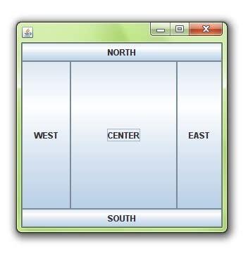 grid layout javatpoint java layout manager javatpoint