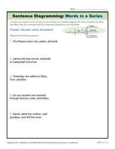 sentence pattern changer change a positive sentence to a negative sentence