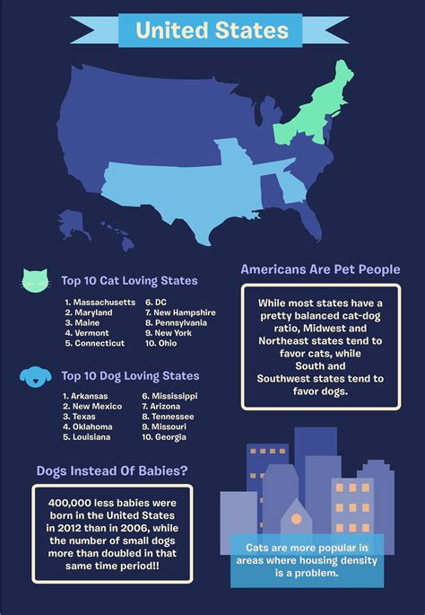 which state has the most dog owners per capita according to 2016 stats fascinating infographic maps the world according to cat