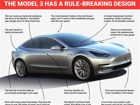 Tesla Designs All The Features That Make The Tesla Model 3 So Cool