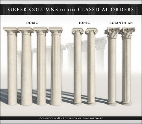 Grecian Columns Ancient Architecture Parthenon Related Keywords