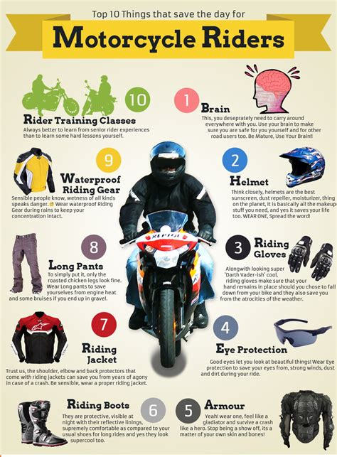 How to buy a Motorbike: Motor Bike Buying Guide for your