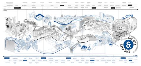 And The City The by Aa School Of Architecture 2014 Simon Rowe