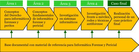 Big Data Y Business Intelligence De Antonio Salmern | big data y business intelligence de supervivencia share