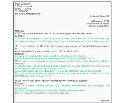 Exemple Lettre De Motivation Offre Spontanée Suisse Exemple Cv Candidature Spontanee Cv Anonyme