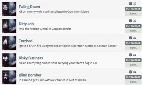 return to all battlefield 4 weapons vehicles awards ranks battlefield 4 second assault dlc achievements trophies