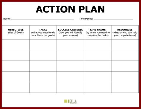 action planning template toreto co