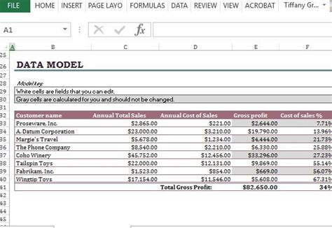 cost of sales template cost of sales analysis excel template