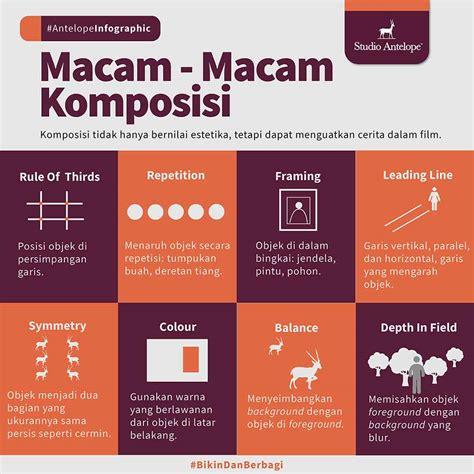 infografis tentang film terpopuler   blog studio antelope